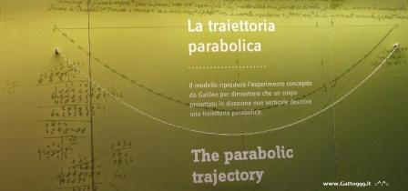 Traiettoria Parabolica