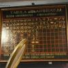 Antica Tavola Chimica