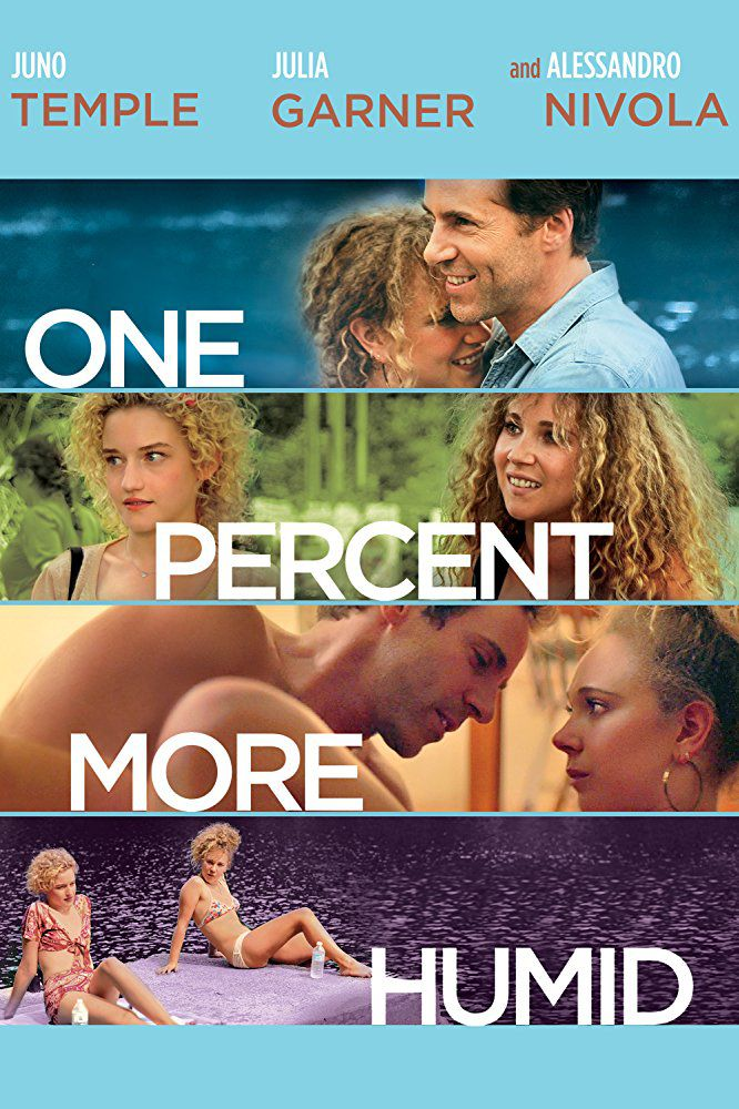 One Percent more humid - film poster