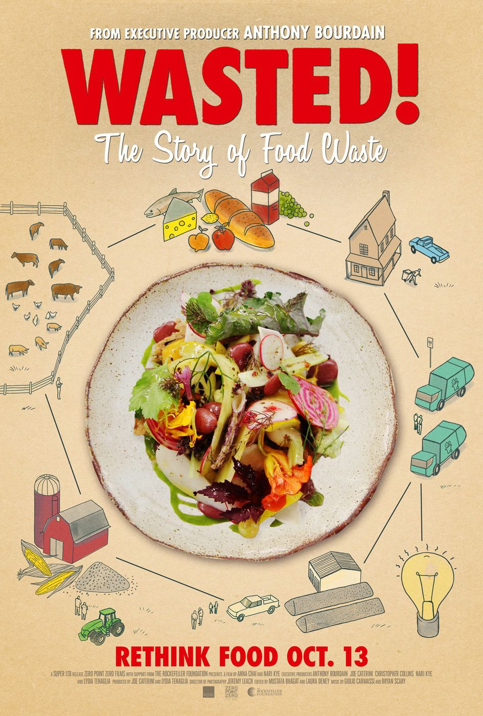 Wasted the Story of Food waste - film poster