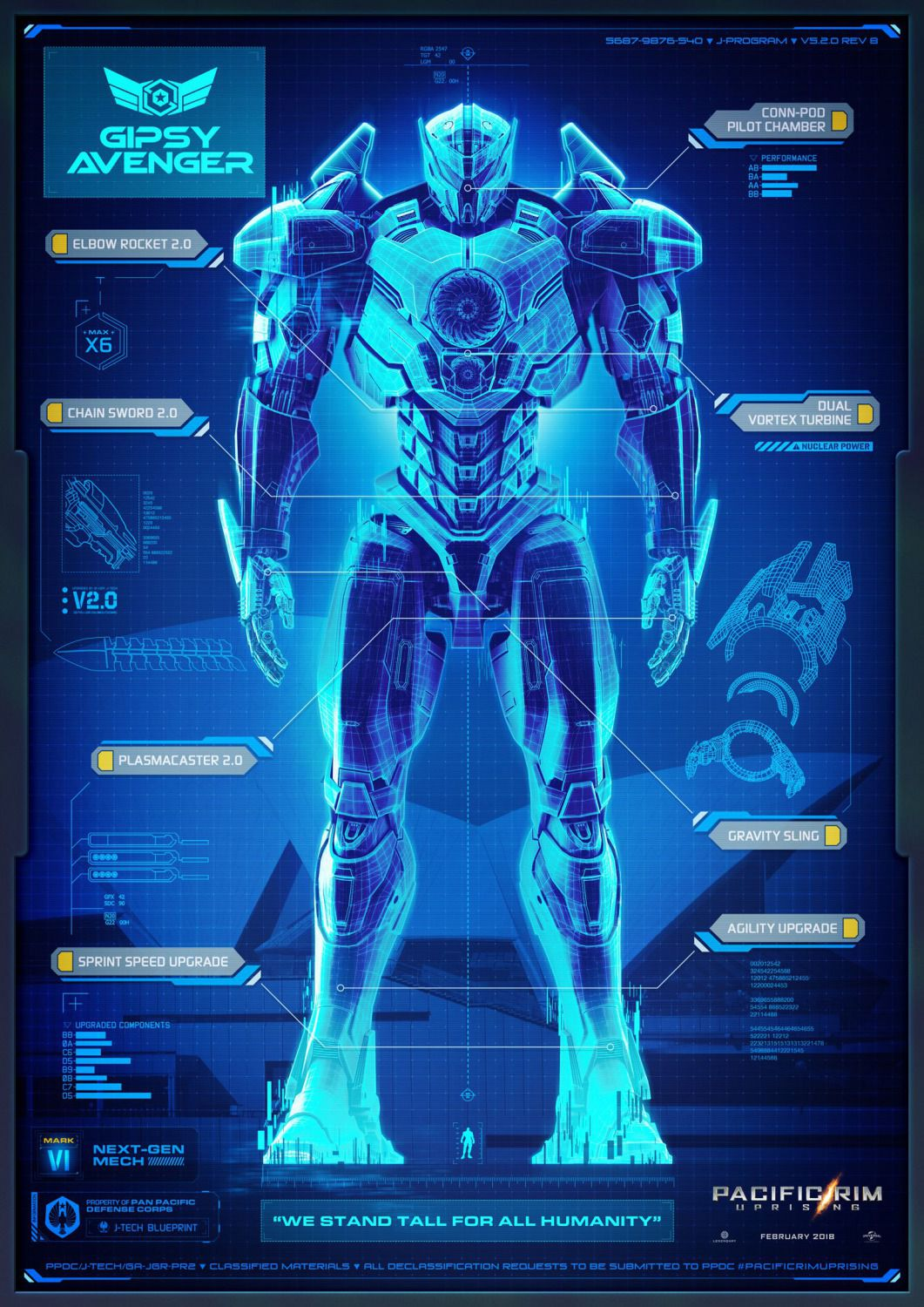 Pacific Rim Uprising - Gipsy Avenger - Next Generation Mech Mark IV - Pan Pacific Defense Corps