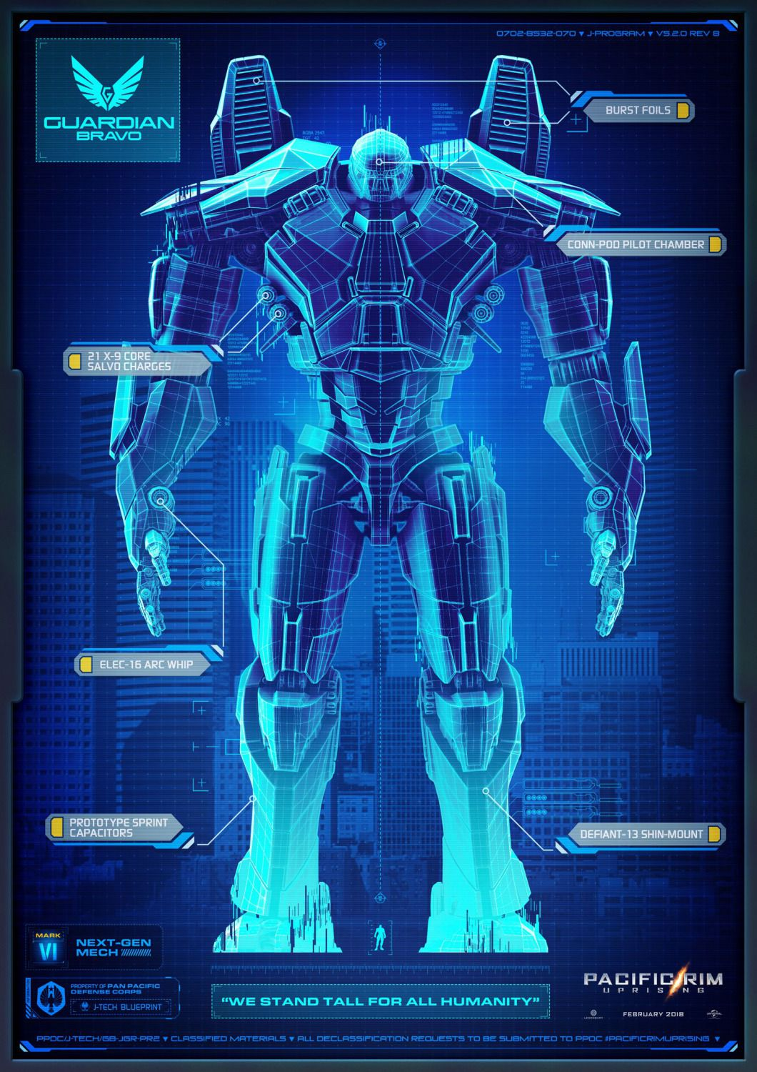 Pacific Rim Uprising - Guardian Bravo - Next Generation Mech Mark IV - Pan Pacific Defense Corps